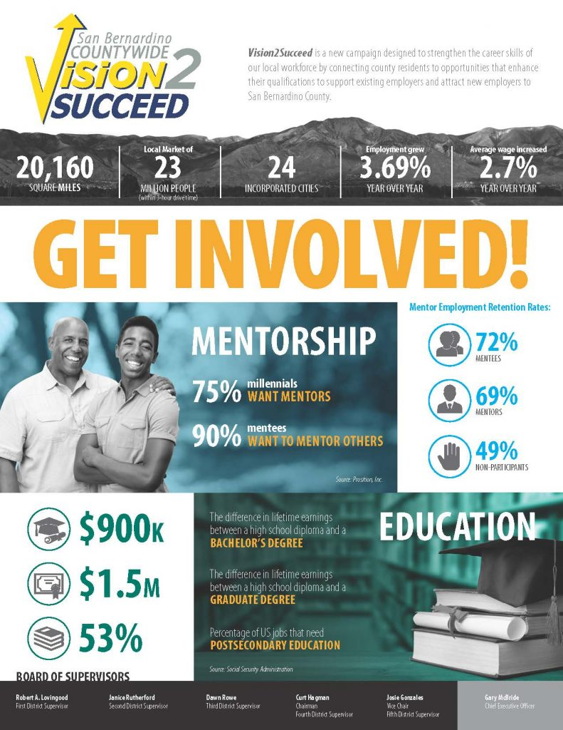 Vision2SucceedInfographic_Page_1